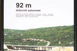 2007 HR Autoceste